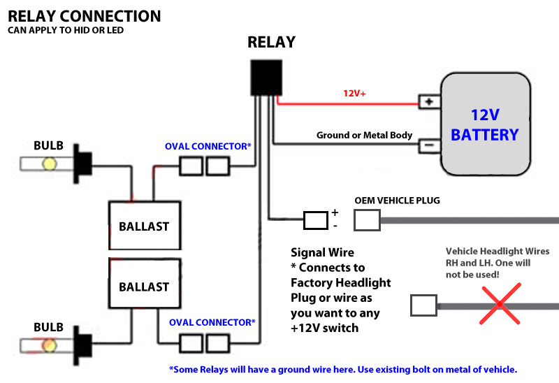 H4 Hid Diagram | Wiring Diagram H Hid Headlight Wiring Diagram on